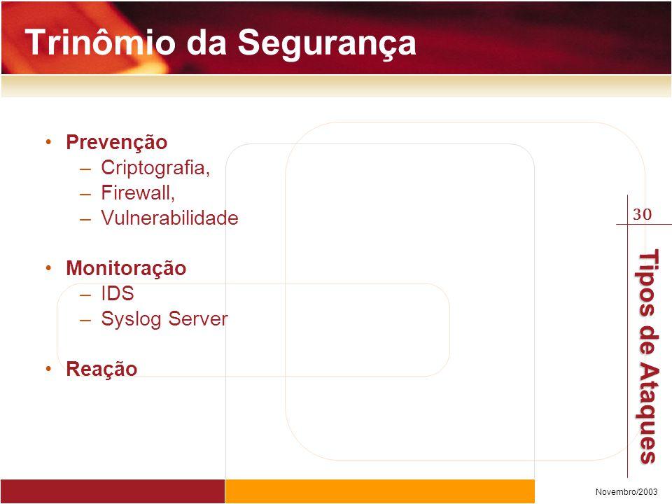 30 Novembro/2003 Tipos de Ataques Trinômio da Segurança Prevenção –Criptografia, –Firewall, –Vulnerabilidade Monitoração –IDS –Syslog Server Reação