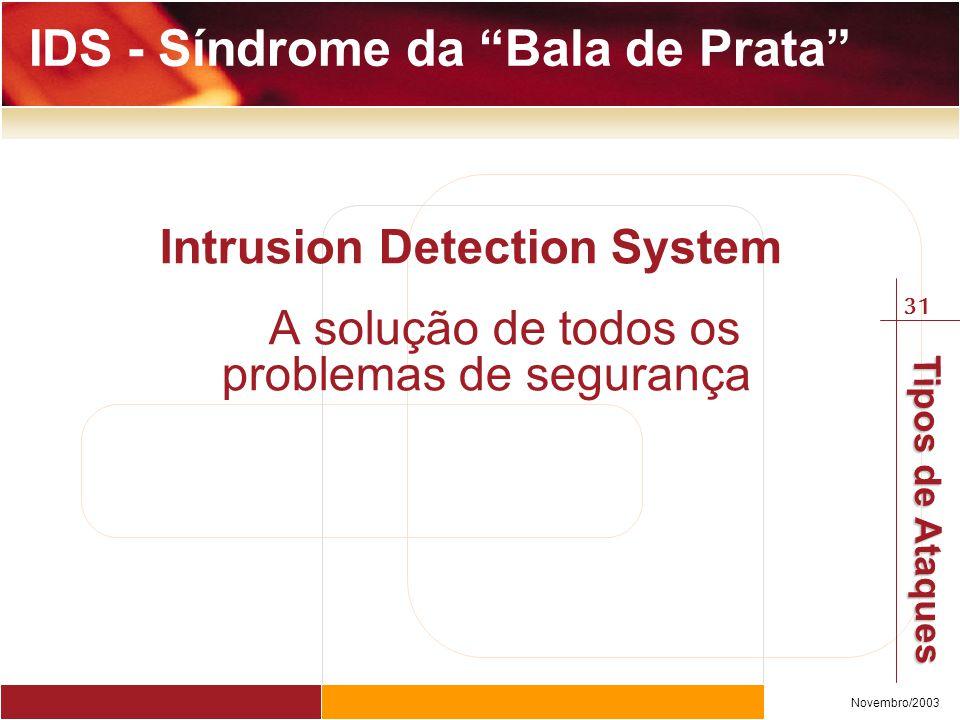 31 Novembro/2003 Tipos de Ataques IDS - Síndrome da Bala de Prata Intrusion Detection System A solução de todos os problemas de segurança
