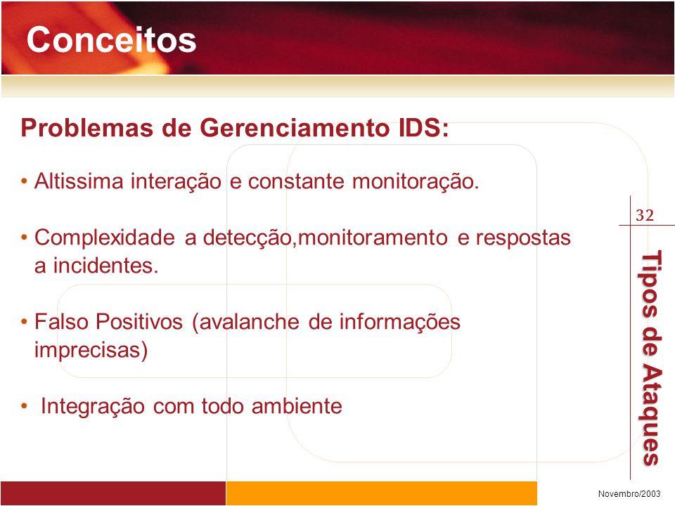 32 Novembro/2003 Tipos de Ataques Conceitos Problemas de Gerenciamento IDS: Altissima interação e constante monitoração. Complexidade a detecção,monit