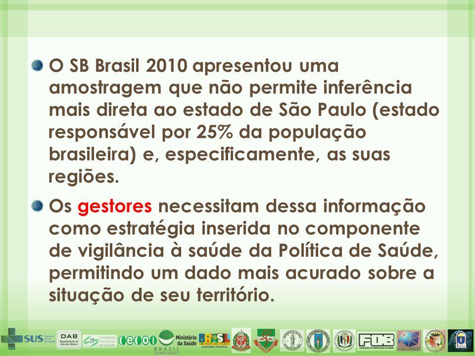 O SB Brasil 2010 apresentou uma amostragem que não permite inferência mais direta ao estado de São Paulo (estado responsável por 25% da população bras