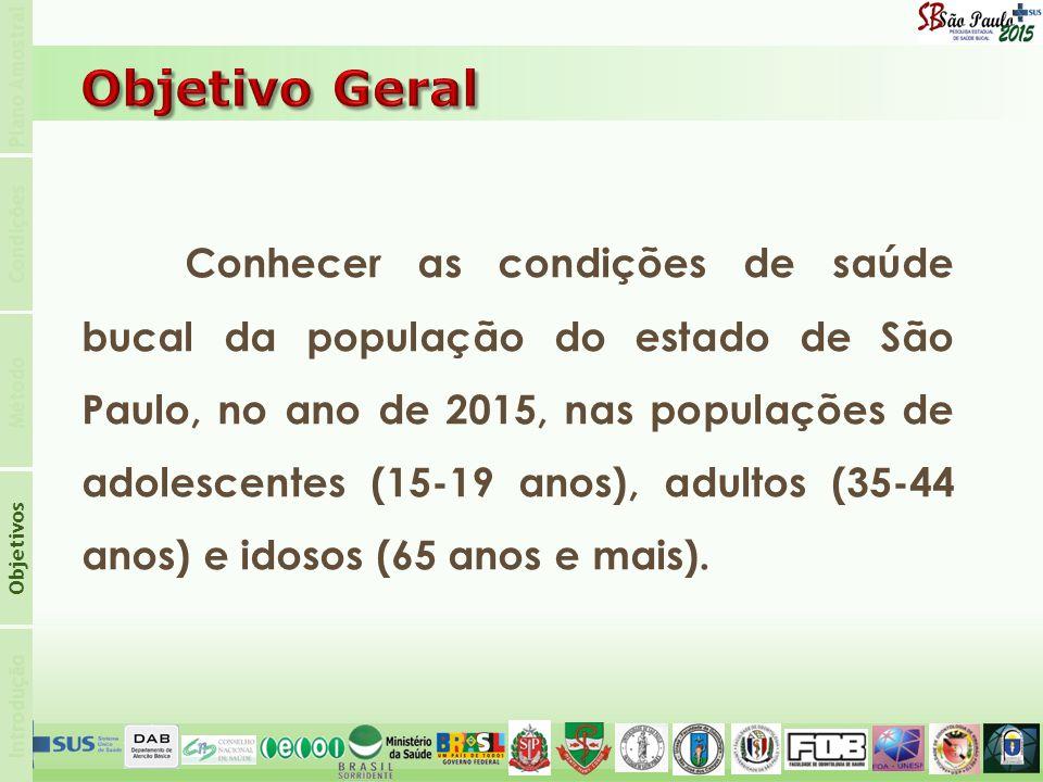 Introdução Objetivos Método Condições Plano Amostral Conhecer as condições de saúde bucal da população do estado de São Paulo, no ano de 2015, nas populações de adolescentes (15-19 anos), adultos (35-44 anos) e idosos (65 anos e mais).