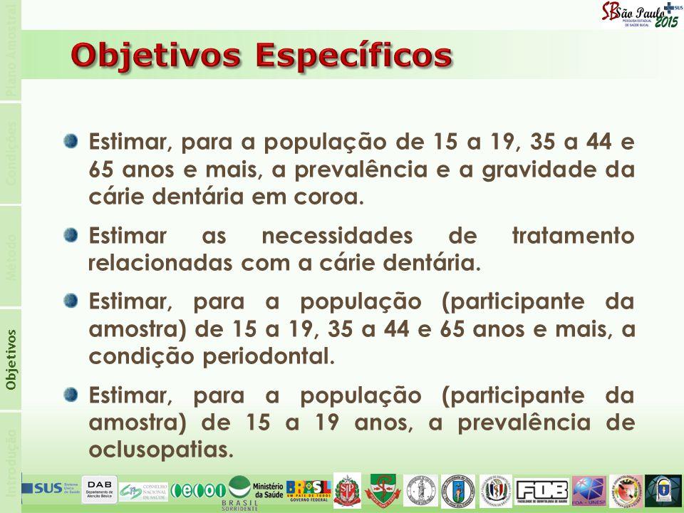 Introdução Objetivos Método Condições Plano Amostral Estimar, para a população de 15 a 19, 35 a 44 e 65 anos e mais, a prevalência e a gravidade da cá