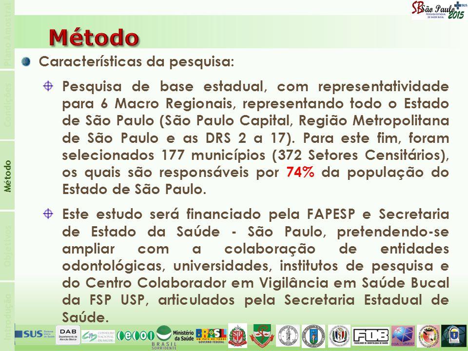 Introdução Condições Plano Amostral Características da pesquisa: Pesquisa de base estadual, com representatividade para 6 Macro Regionais, representando todo o Estado de São Paulo (São Paulo Capital, Região Metropolitana de São Paulo e as DRS 2 a 17).