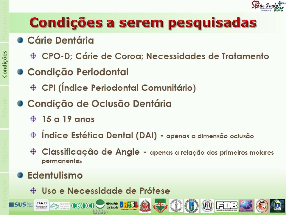 Introdução Condições Plano Amostral Objetivos Método Cárie Dentária CPO-D; Cárie de Coroa; Necessidades de Tratamento Condição Periodontal CPI (Índice