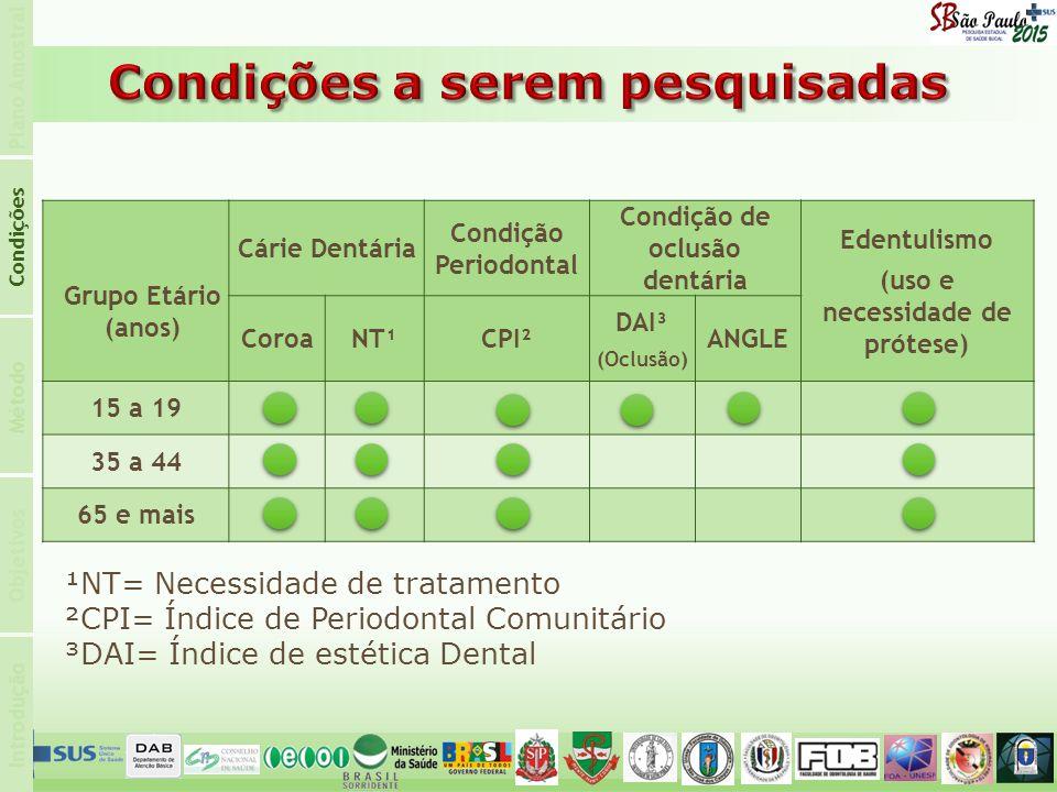 Introdução Condições Plano Amostral Objetivos Método Grupo Etário (anos) Cárie Dentária Condição Periodontal Condição de oclusão dentária Edentulismo
