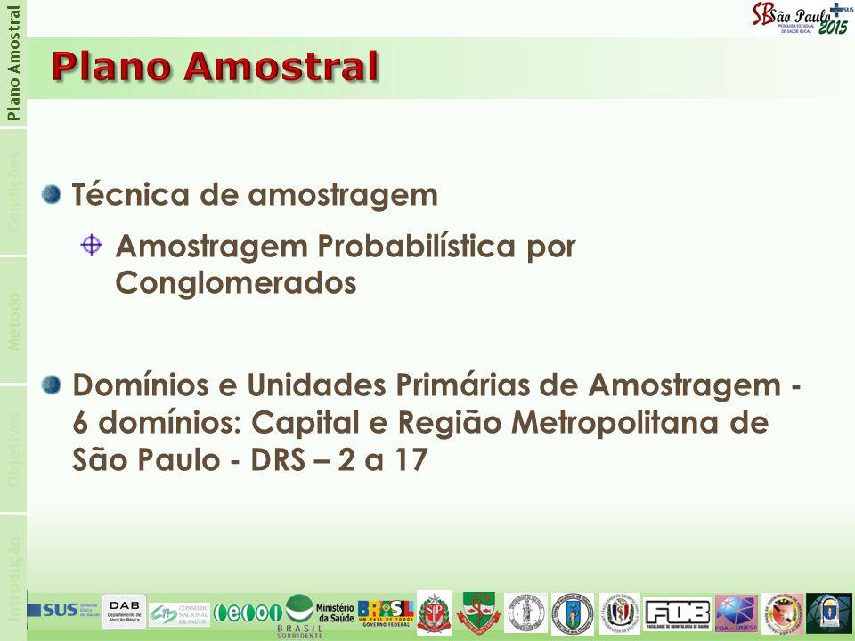 Introdução Condições Plano Amostral Objetivos Método Técnica de amostragem Amostragem Probabilística por Conglomerados Domínios e Unidades Primárias de Amostragem - 6 domínios: Capital e Região Metropolitana de São Paulo - DRS – 2 a 17