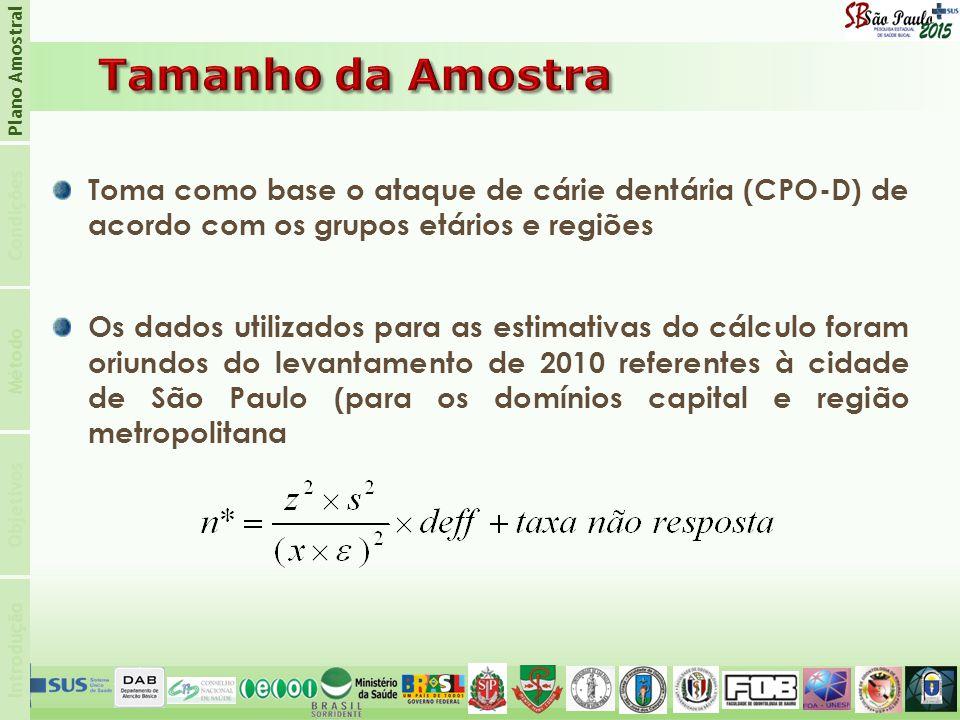 Introdução Condições Plano Amostral Objetivos Método Toma como base o ataque de cárie dentária (CPO-D) de acordo com os grupos etários e regiões Os dados utilizados para as estimativas do cálculo foram oriundos do levantamento de 2010 referentes à cidade de São Paulo (para os domínios capital e região metropolitana
