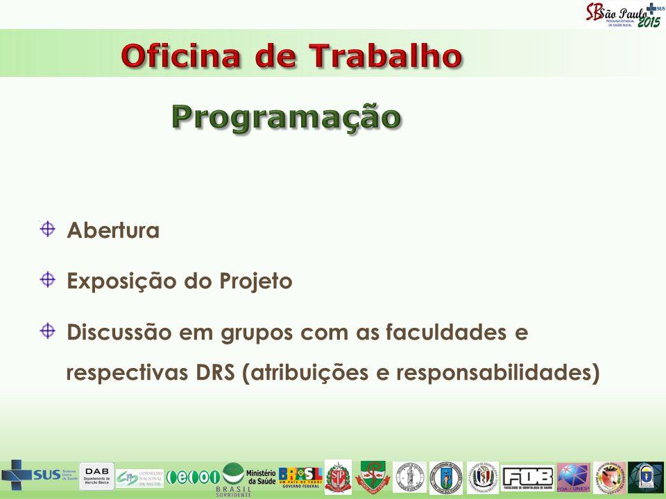 Abertura Exposição do Projeto Discussão em grupos com as faculdades e respectivas DRS (atribuições e responsabilidades)