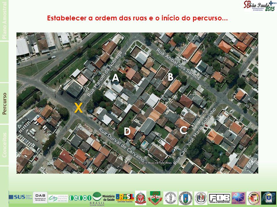 Plano Amostral Conceitos Percurso Rua Aníbal dos Santos Rua Cap. José Maria Sobrinho Rua Durval de Carvalho Rua Manoel da Nóbrega Estabelecer a ordem