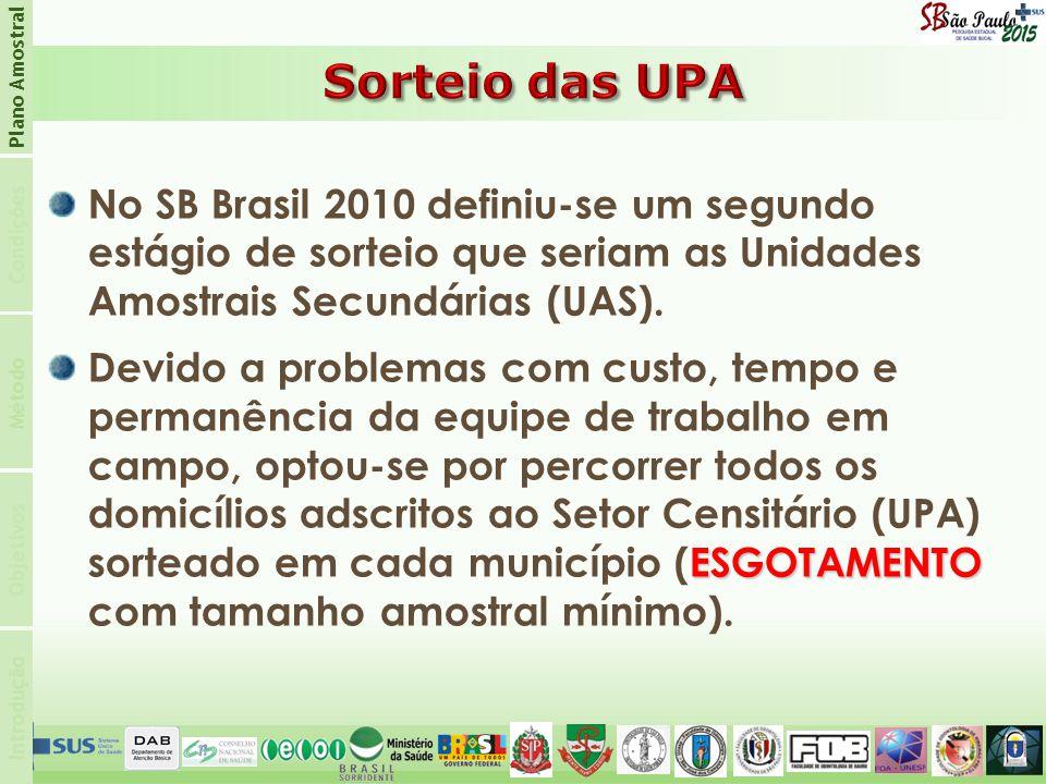 Introdução Condições Plano Amostral Objetivos Método No SB Brasil 2010 definiu-se um segundo estágio de sorteio que seriam as Unidades Amostrais Secundárias (UAS).