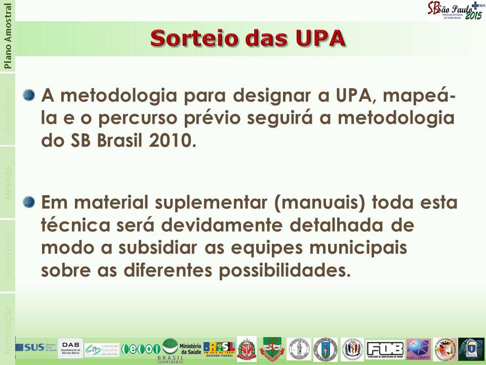 Introdução Condições Plano Amostral Objetivos Método A metodologia para designar a UPA, mapeá- la e o percurso prévio seguirá a metodologia do SB Bras