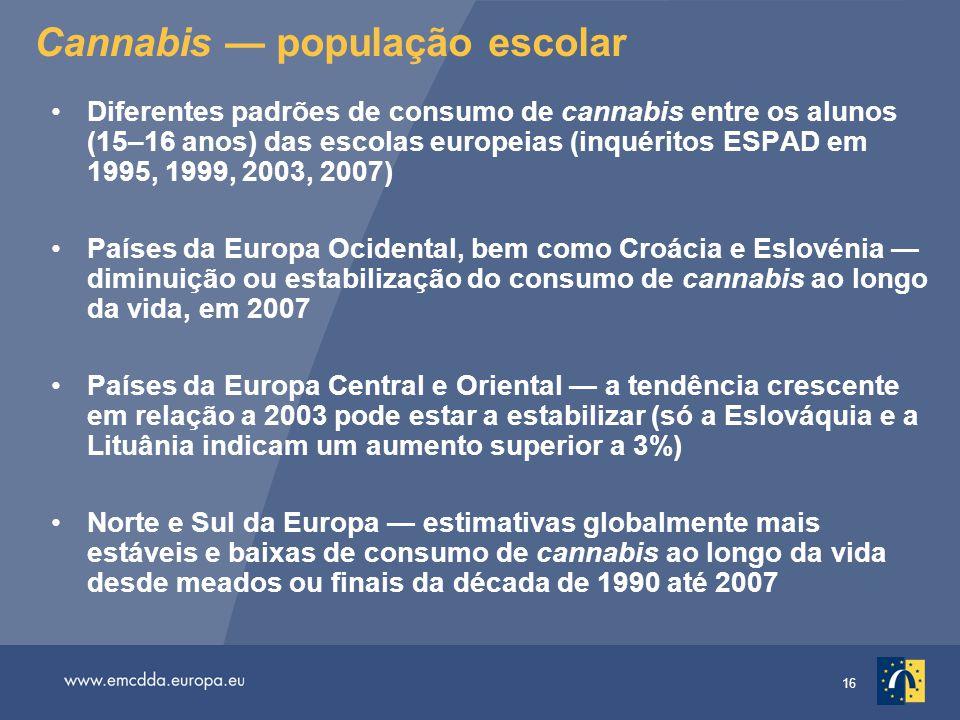 16 Cannabis — população escolar Diferentes padrões de consumo de cannabis entre os alunos (15–16 anos) das escolas europeias (inquéritos ESPAD em 1995, 1999, 2003, 2007) Países da Europa Ocidental, bem como Croácia e Eslovénia — diminuição ou estabilização do consumo de cannabis ao longo da vida, em 2007 Países da Europa Central e Oriental — a tendência crescente em relação a 2003 pode estar a estabilizar (só a Eslováquia e a Lituânia indicam um aumento superior a 3%) Norte e Sul da Europa — estimativas globalmente mais estáveis e baixas de consumo de cannabis ao longo da vida desde meados ou finais da década de 1990 até 2007