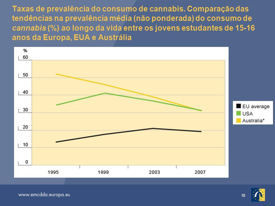 18 Taxas de prevalência do consumo de cannabis.