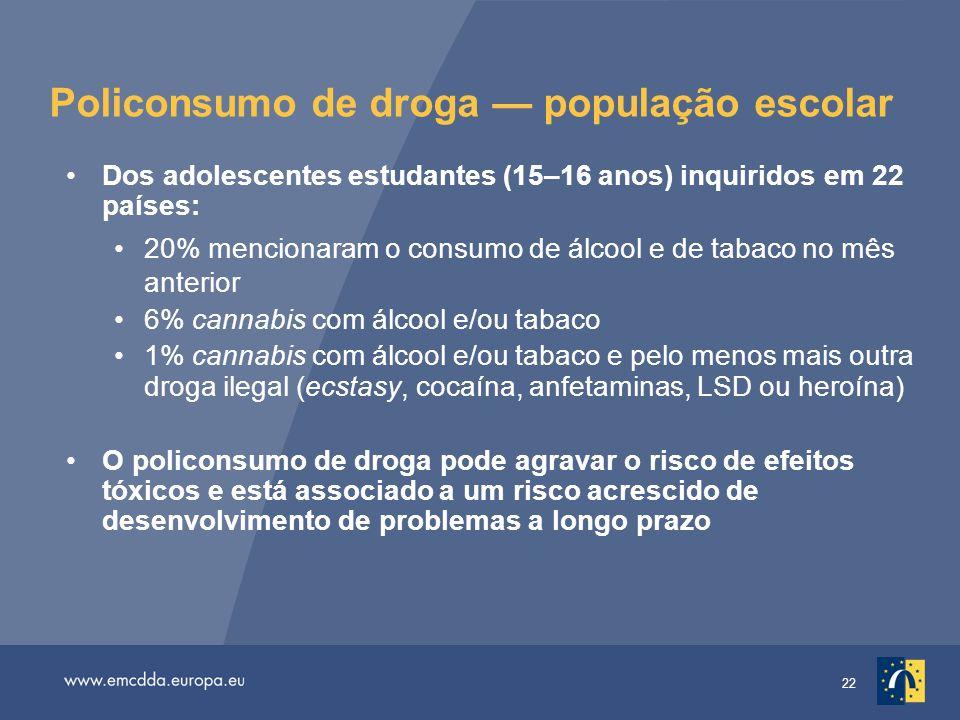 22 Policonsumo de droga — população escolar Dos adolescentes estudantes (15–16 anos) inquiridos em 22 países: 20% mencionaram o consumo de álcool e de tabaco no mês anterior 6% cannabis com álcool e/ou tabaco 1% cannabis com álcool e/ou tabaco e pelo menos mais outra droga ilegal (ecstasy, cocaína, anfetaminas, LSD ou heroína) O policonsumo de droga pode agravar o risco de efeitos tóxicos e está associado a um risco acrescido de desenvolvimento de problemas a longo prazo