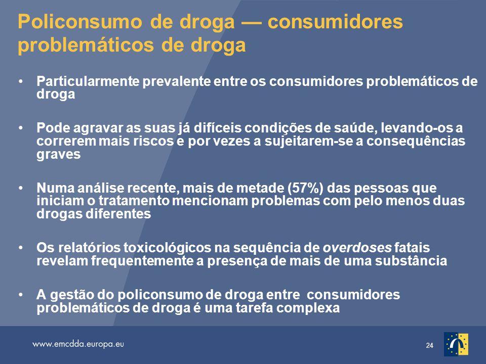 24 Policonsumo de droga — consumidores problemáticos de droga Particularmente prevalente entre os consumidores problemáticos de droga Pode agravar as
