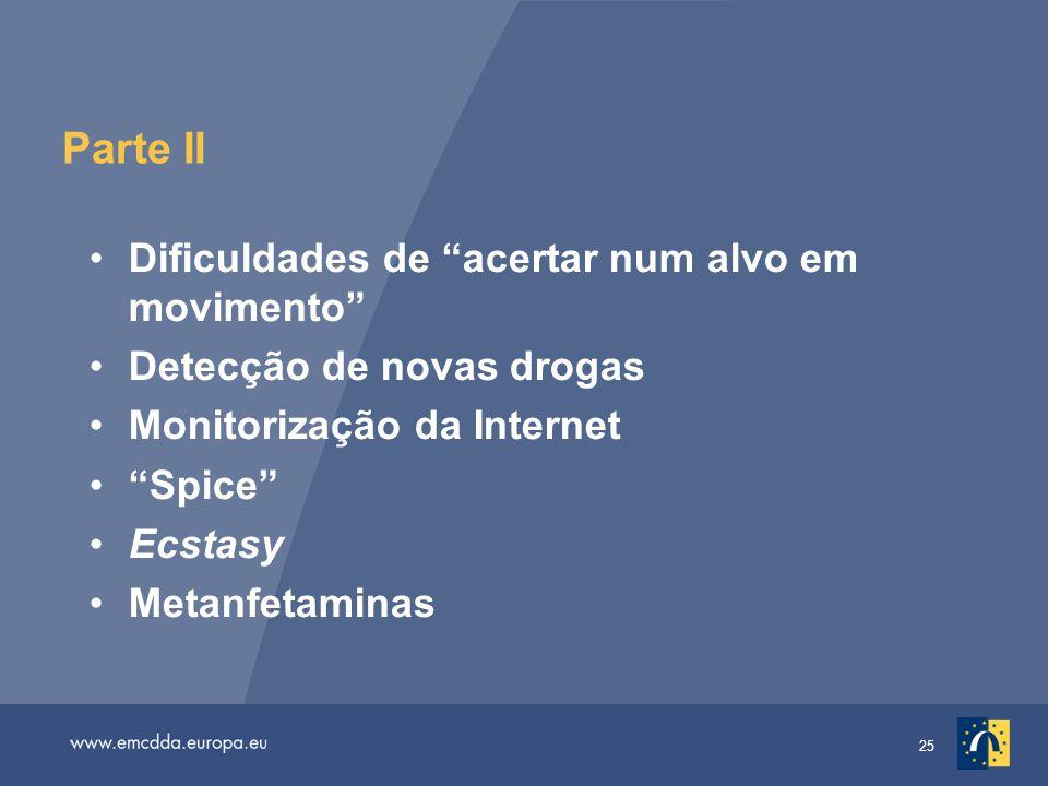 25 Parte II Dificuldades de acertar num alvo em movimento Detecção de novas drogas Monitorização da Internet Spice Ecstasy Metanfetaminas
