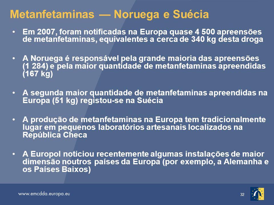 32 Metanfetaminas — Noruega e Suécia Em 2007, foram notificadas na Europa quase 4 500 apreensões de metanfetaminas, equivalentes a cerca de 340 kg desta droga A Noruega é responsável pela grande maioria das apreensões (1 284) e pela maior quantidade de metanfetaminas apreendidas (167 kg) A segunda maior quantidade de metanfetaminas apreendidas na Europa (51 kg) registou-se na Suécia A produção de metanfetaminas na Europa tem tradicionalmente lugar em pequenos laboratórios artesanais localizados na República Checa A Europol noticiou recentemente algumas instalações de maior dimensão noutros países da Europa (por exemplo, a Alemanha e os Países Baixos)