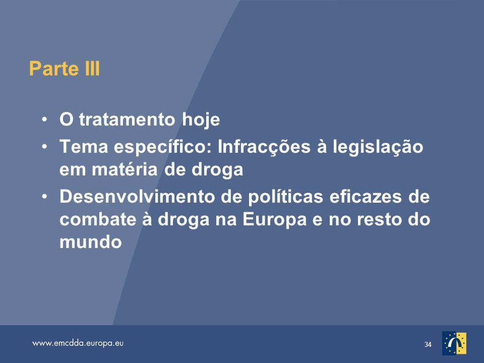 34 Parte III O tratamento hoje Tema específico: Infracções à legislação em matéria de droga Desenvolvimento de políticas eficazes de combate à droga na Europa e no resto do mundo