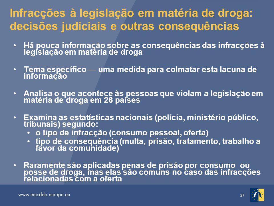 37 Infracções à legislação em matéria de droga: decisões judiciais e outras consequências Há pouca informação sobre as consequências das infracções à legislação em matéria de droga Tema específico — uma medida para colmatar esta lacuna de informação Analisa o que acontece às pessoas que violam a legislação em matéria de droga em 26 países Examina as estatísticas nacionais (polícia, ministério público, tribunais) segundo: o tipo de infracção (consumo pessoal, oferta) tipo de consequência (multa, prisão, tratamento, trabalho a favor da comunidade) Raramente são aplicadas penas de prisão por consumo ou posse de droga, mas elas são comuns no caso das infracções relacionadas com a oferta