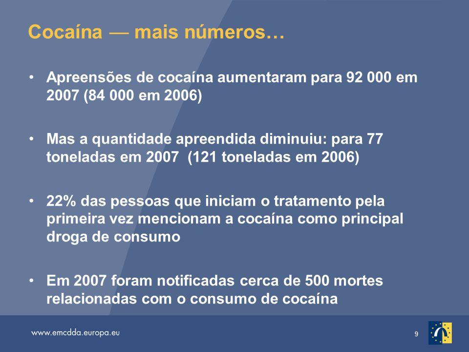30 Mudanças no mercado de ecstasy A maioria dos comprimidos de ecstasy analisados até 2007 continha normalmente MDMA ou outra substância semelhante ao ecstasy (por exemplo, MDA, MDEA) Esta situação pode estar a mudar em alguns Estados- Membros da UE: cerca de metade dos comprimidos de ecstasy recentemente apreendidos ou vendidos na Dinamarca e nos Países Baixos não continha MDMA (mas sim mCPP) As alterações no mercado de ecstasy podem ser resultado da maior eficácia dos esforços de prevenção do desvio de precursores A escassez de PMK, um precursor fundamental para a produção de MDMA, poderá ser uma explicação para as recentes mudanças