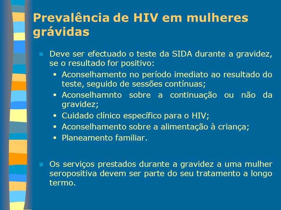 Prevalência de HIV em mulheres grávidas Deve ser efectuado o teste da SIDA durante a gravidez, se o resultado for positivo:  Aconselhamento no períod