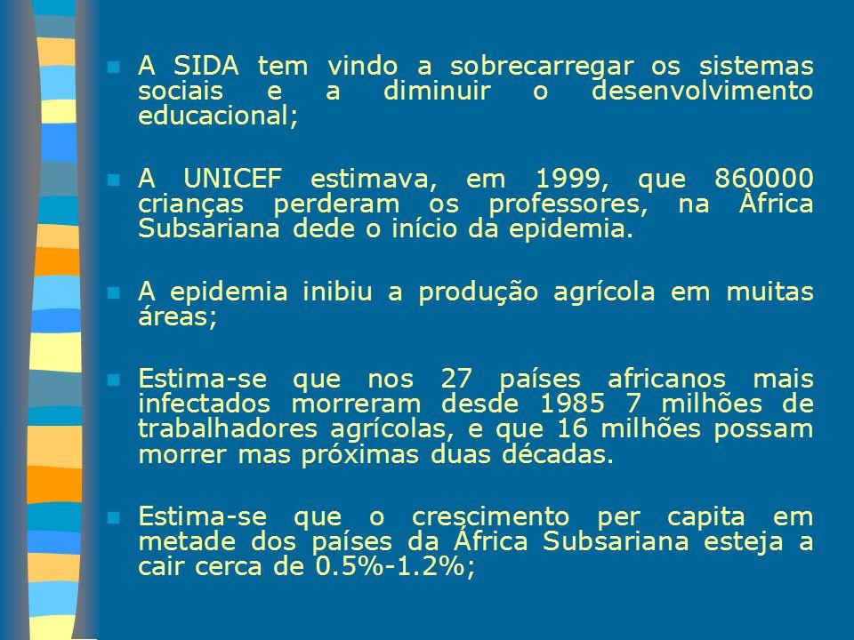 A SIDA tem vindo a sobrecarregar os sistemas sociais e a diminuir o desenvolvimento educacional; A UNICEF estimava, em 1999, que 860000 crianças perde