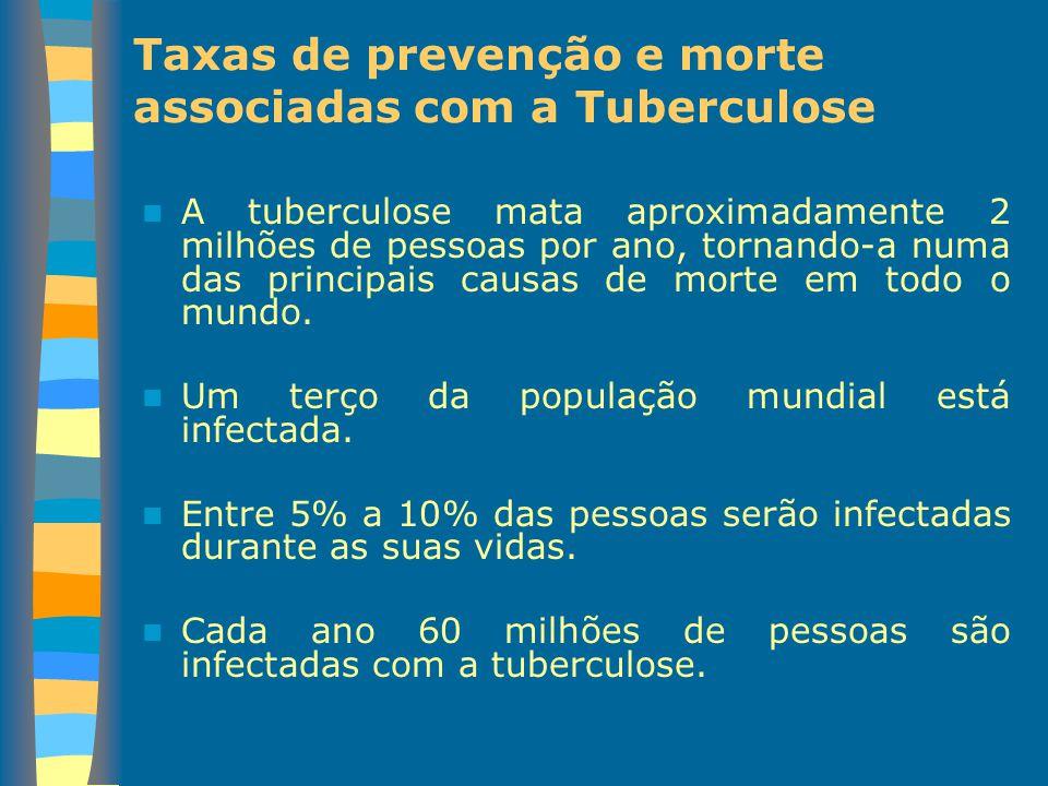 Taxas de prevenção e morte associadas com a Tuberculose A tuberculose mata aproximadamente 2 milhões de pessoas por ano, tornando-a numa das principai