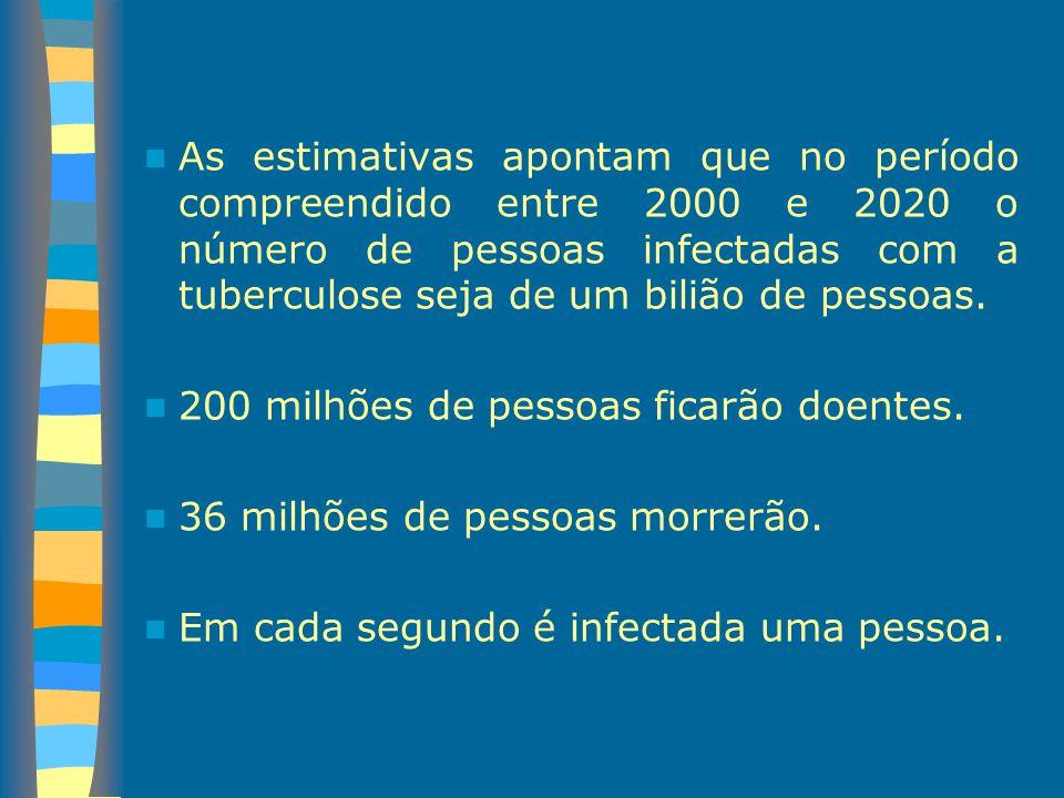 As estimativas apontam que no período compreendido entre 2000 e 2020 o número de pessoas infectadas com a tuberculose seja de um bilião de pessoas. 20
