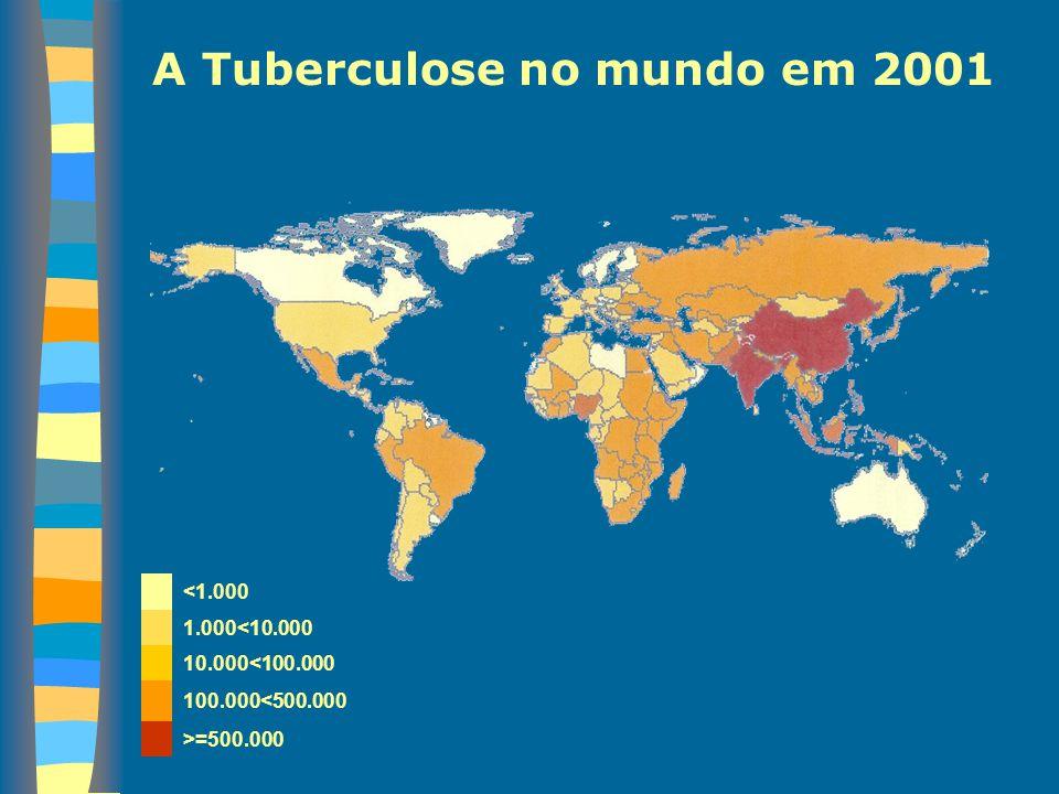 <1.000 1.000<10.000 10.000<100.000 100.000<500.000 >=500.000 A Tuberculose no mundo em 2001