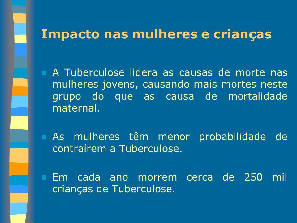 Impacto nas mulheres e crianças A Tuberculose lidera as causas de morte nas mulheres jovens, causando mais mortes neste grupo do que as causa de morta