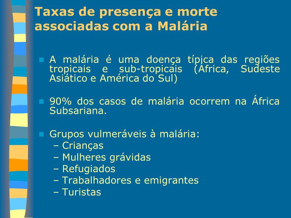 Taxas de presença e morte associadas com a Malária A malária é uma doença típica das regiões tropicais e sub-tropicais (África, Sudeste Asiático e Amé