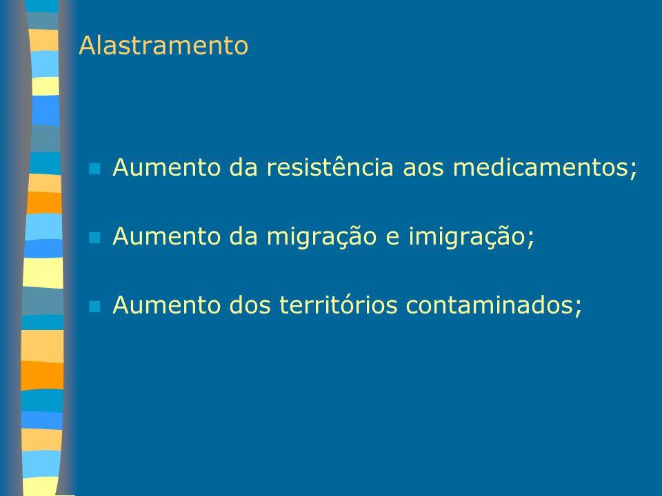Alastramento Aumento da resistência aos medicamentos; Aumento da migração e imigração; Aumento dos territórios contaminados;