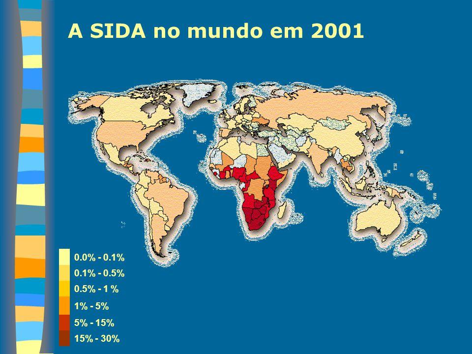 Estatísticas Regionais de HIV/AIDS Fim de 2001 Início da Epidemia Adultos e crianças infectados Adultos e Crianças infectados pela 1ª vez Taxa de prevalência em adultos* % de Mulheres adultas infectadas África Subsariana Fim dos anos 70 Início dos anos 80 29.4 milhões3.5 milhões8,8%58% Norte de África e Médio Oriente Fim dos anos 80550 00083 0000,3%55% Ásia do Sul e Sudeste Asiático Fim dos anos 806 milhões700 0000,6%36% Ásia Oriental e Pacífico Fim dos anos 801.2 milhões270 0000,1%24% América Latina Fim dos anos 70 Início dos anos 80 1.5 milhões150 0000,6%30% Caraíbas Fim dos anos 70 Início dos anos 80 440 00060 0002,4%50% Europa de Leste e Ásia Central Início dos anos 901.2 milhões250 0000,6%27% Europa Ocidental Fim dos anos 70 Início dos anos 80 570 00030 0000,3%25% América do Norte Fim dos anos 70 Início dos anos 80 980 00045 0000,6%20% Austrália e Nova Zelândia Fim dos anos 70 Início dos anos 80 15 0005000,1%7% TOTAL42 milhões5 milhões1,2%50%