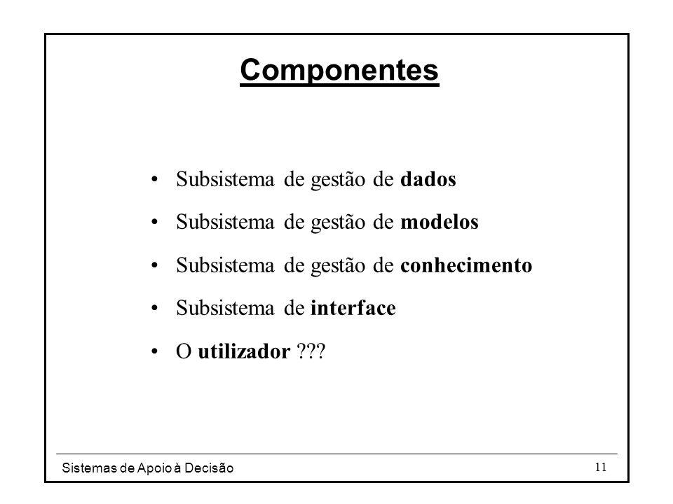 Sistemas de Apoio à Decisão 11 Componentes Subsistema de gestão de dados Subsistema de gestão de modelos Subsistema de gestão de conhecimento Subsiste