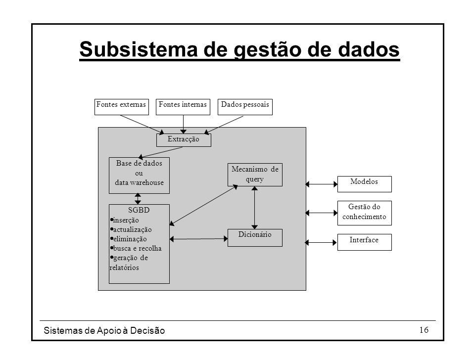 Sistemas de Apoio à Decisão 16 Subsistema de gestão de dados Base de dados ou data warehouse SGBD  inserção  actualização  eliminação  busca e rec