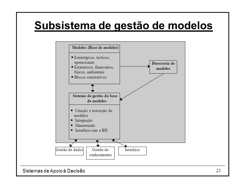 Sistemas de Apoio à Decisão 21 Subsistema de gestão de modelos Modelos (Base de modelos)  Estratégicos, tácticos, operacionais  Estatísticos, financ