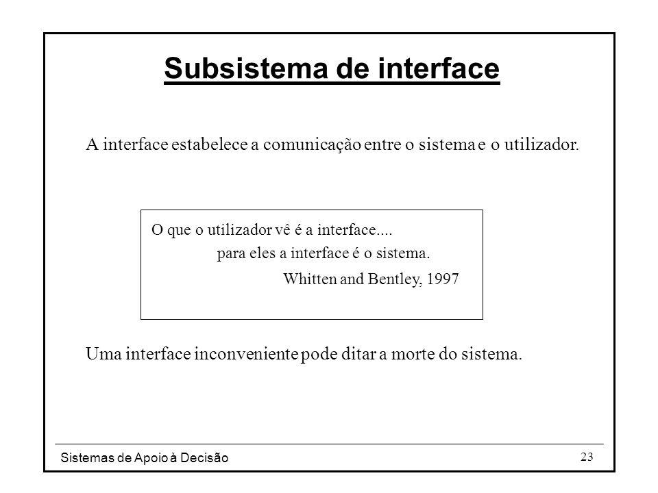 Sistemas de Apoio à Decisão 23 A interface estabelece a comunicação entre o sistema e o utilizador. O que o utilizador vê é a interface.... para eles