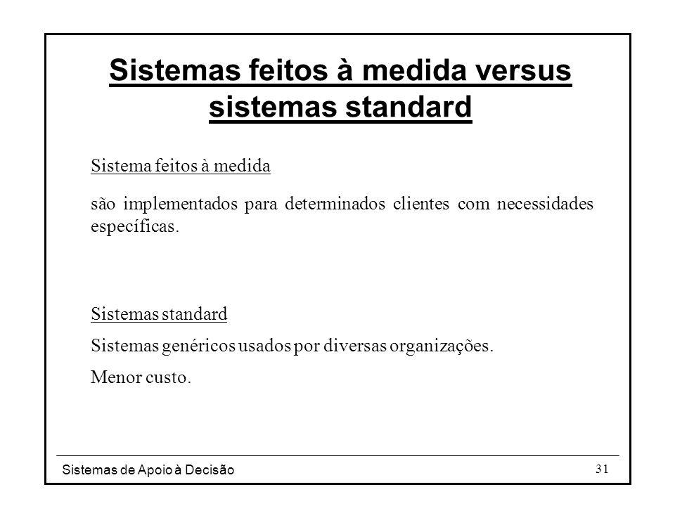 Sistemas de Apoio à Decisão 31 Sistema feitos à medida são implementados para determinados clientes com necessidades específicas. Sistemas standard Si