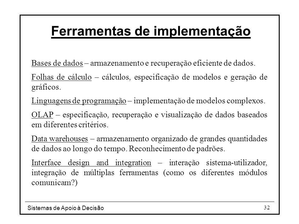 Sistemas de Apoio à Decisão 32 Bases de dados – armazenamento e recuperação eficiente de dados. Folhas de cálculo – cálculos, especificação de modelos