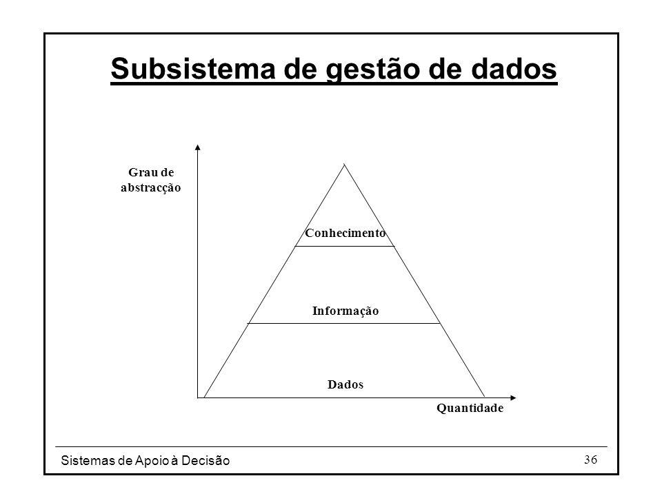 Sistemas de Apoio à Decisão 36 Subsistema de gestão de dados Quantidade Dados Informação Conhecimento Grau de abstracção