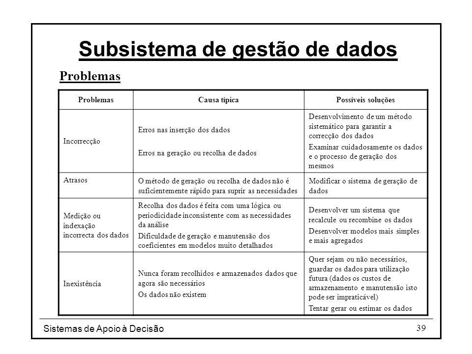 Sistemas de Apoio à Decisão 39 Problemas Subsistema de gestão de dados ProblemasCausa típicaPossíveis soluções Incorrecção Erros nas inserção dos dado