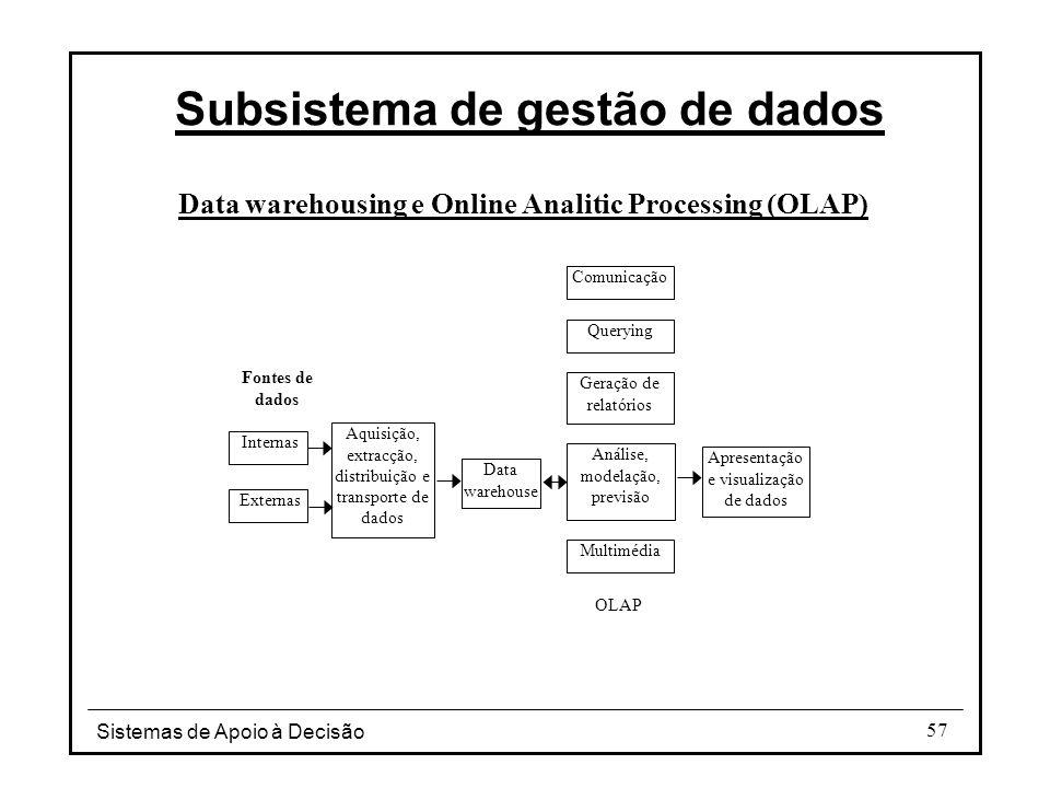 Sistemas de Apoio à Decisão 57 Subsistema de gestão de dados Internas Externas Fontes de dados Aquisição, extracção, distribuição e transporte de dado