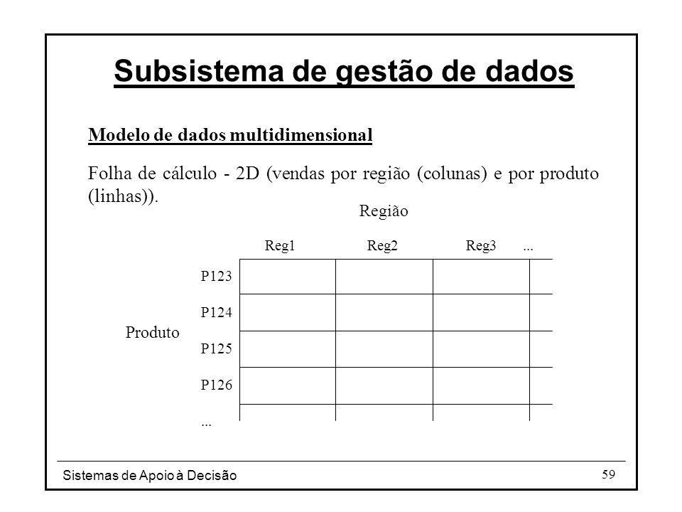 Sistemas de Apoio à Decisão 59 Modelo de dados multidimensional Folha de cálculo - 2D (vendas por região (colunas) e por produto (linhas)). Subsistema