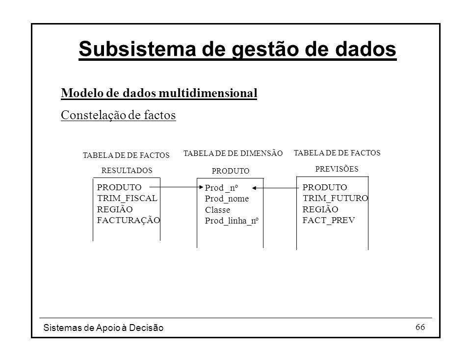 Sistemas de Apoio à Decisão 66 Modelo de dados multidimensional Constelação de factos Subsistema de gestão de dados Prod _nº Prod_nome Classe Prod_lin