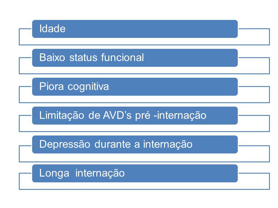 IdadeBaixo status funcionalPiora cognitivaLimitação de AVD's pré -internaçãoDepressão durante a internaçãoLonga internação