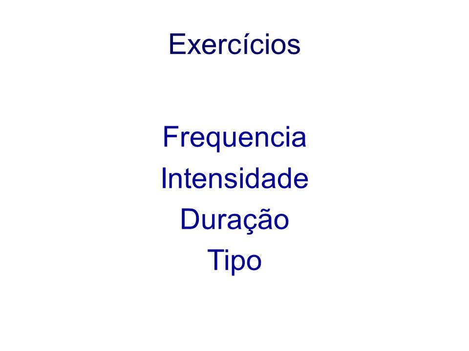 Exercícios Frequencia Intensidade Duração Tipo