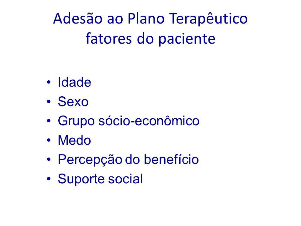 Adesão ao Plano Terapêutico fatores do paciente Idade Sexo Grupo sócio-econômico Medo Percepção do benefício Suporte social