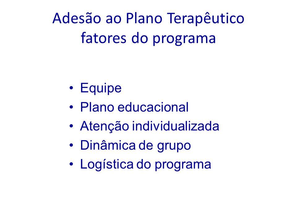 Equipe Plano educacional Atenção individualizada Dinâmica de grupo Logística do programa Adesão ao Plano Terapêutico fatores do programa