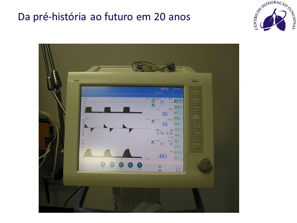 Da pré-história ao futuro em 20 anos