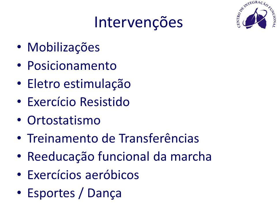 Intervenções Mobilizações Posicionamento Eletro estimulação Exercício Resistido Ortostatismo Treinamento de Transferências Reeducação funcional da marcha Exercícios aeróbicos Esportes / Dança
